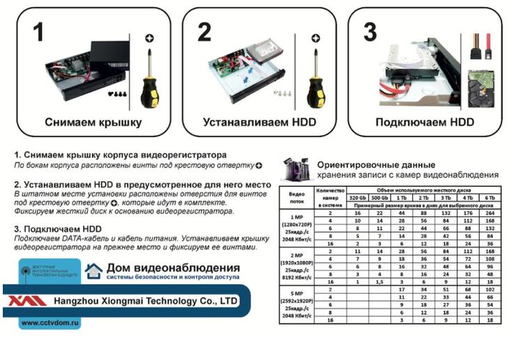 установка жесткого диска в видеорегистртор