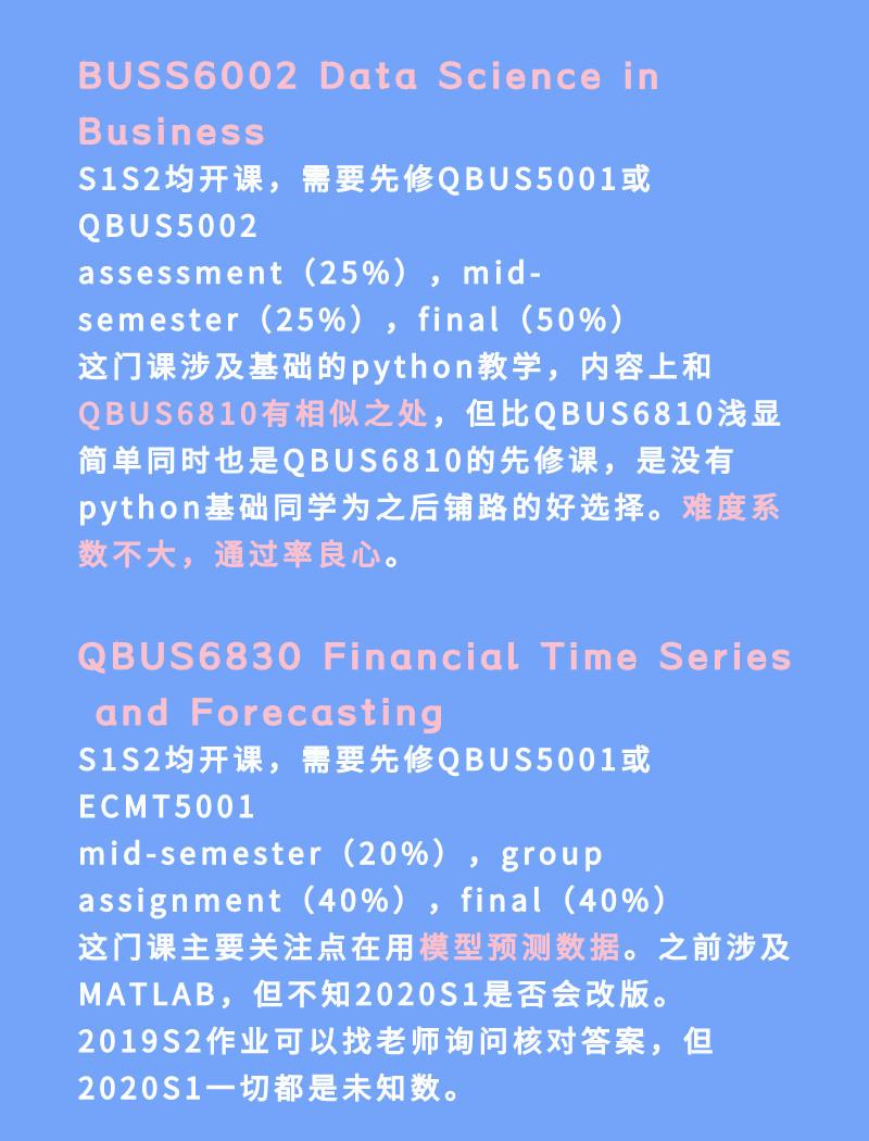 BUSS6002,QBUS6830