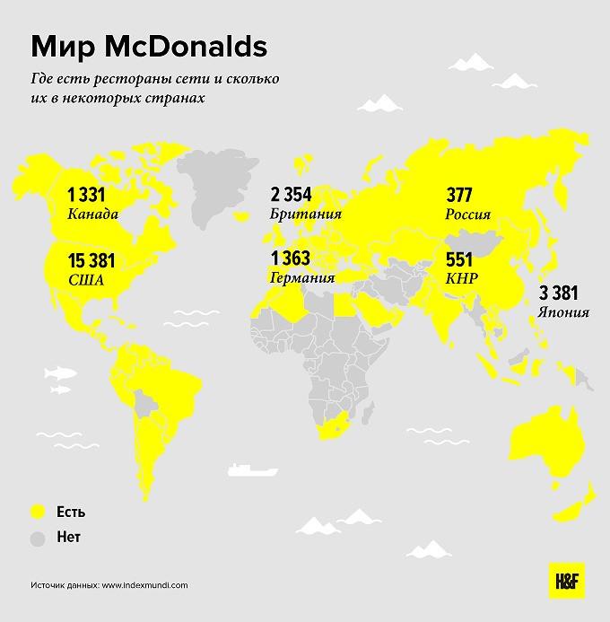 Карта Макдональдсов: глобализация