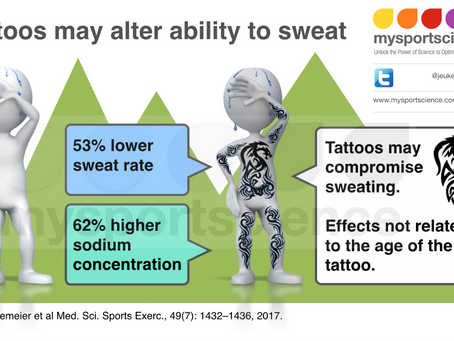 Tattoos may alter the ability to sweat