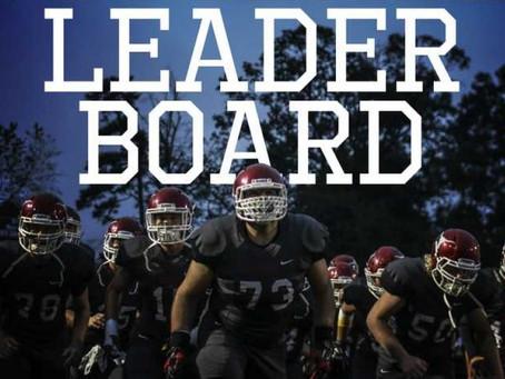 Weekly Leaderboards & Awards (7/26 - 8/1)