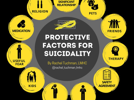 Protective Factors for Suicidality