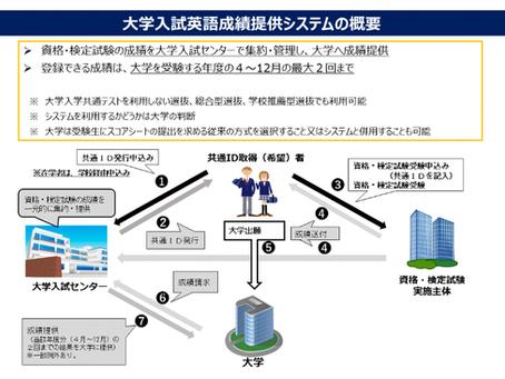 【高2生向け】英語成績提供システムのトリセツ(英検版)
