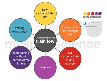 """6 Ways to """"train-low"""""""