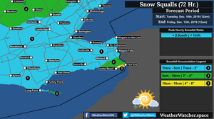 Snowfall Forecast, for Southern Ontario (Niagara). Issued December 10th, 2019.