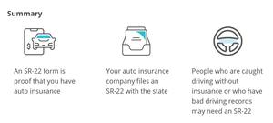 sr-22 all motors insurance car insurance