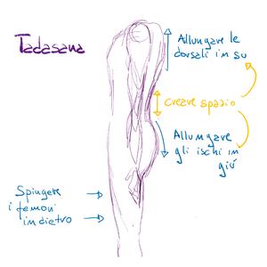 Taddasana