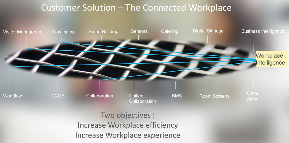 The Connected Workplace Vision, remove the siloed data that inhibits the best workplace experience and the highest levels of efficiency, Communication Edge