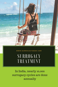 surrogacy treatment
