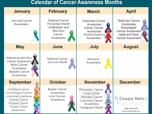 Calendar of Cancer Awareness Months - by Choose Hope.