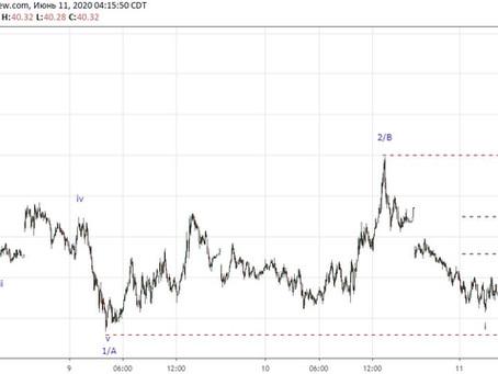 Сделка по нефти (11.06.20)