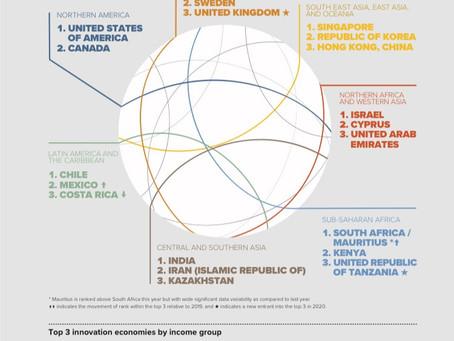 Breve análisis del Índice Global de Innovación (GII) de la WIPO-INSEAD-Cornell del año 2020