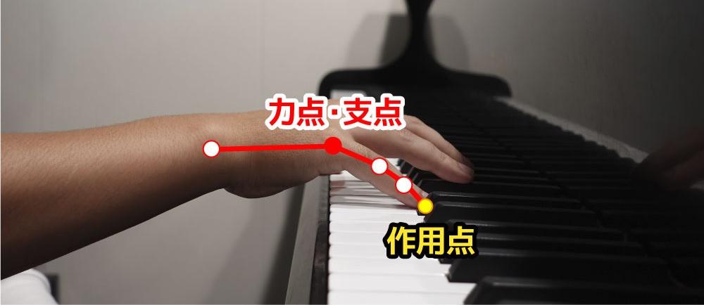 大人の為のピアノ講座