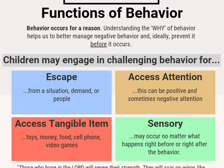 The Functions of Behavior