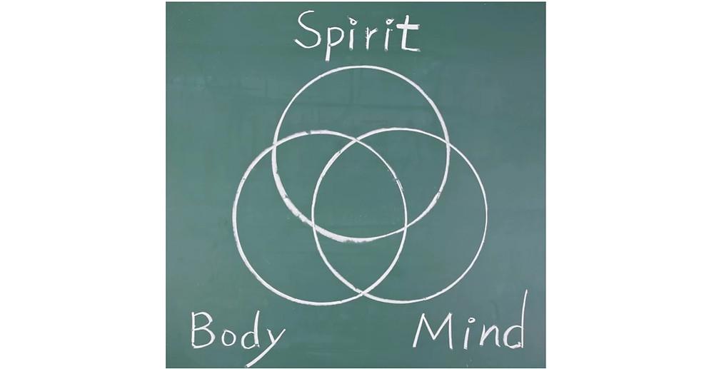Body mind and spirit venn diagram