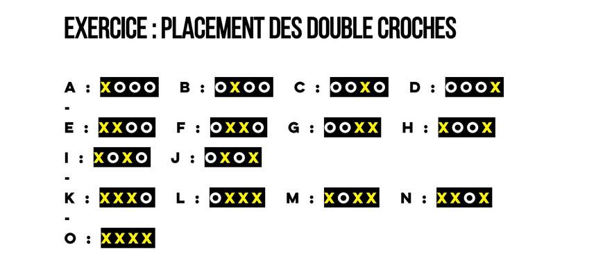 """Le """"Lexique"""" des doubles-croches [+ Vidéo]"""
