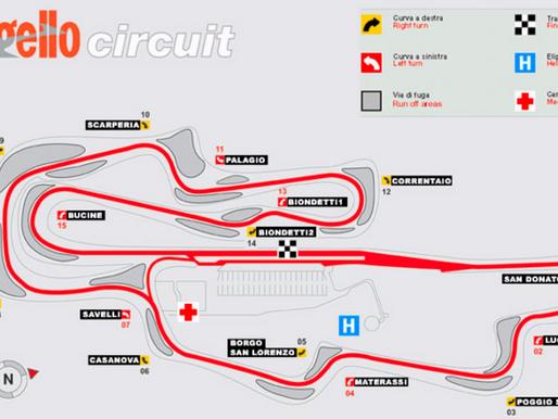 【F1新賽道之一】帶你走轉Mugello Ferrari第1000場F1紀念賽事-托斯卡納大獎賽 爽爆定悶爆?