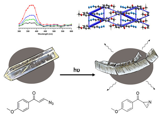 Cracking Under Internal Pressure: Photodynamic Behavior of Vinyl Azide Crystals Through N2 Release