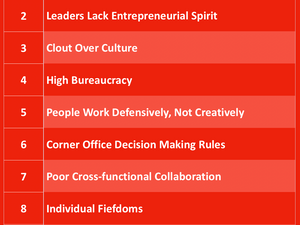 9 SIGNS OF A LOSING ORGANISATION