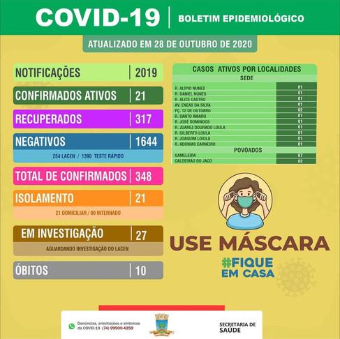 João Dourado: BOLETIM EPIDEMIOLÓGICO | 28 DE OUTUBRO DE 2020.