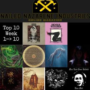 Top 10 Weekly - October 16,2020  Underground Bandcamp