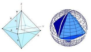 Figura 2 – Octaedro
