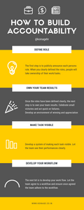 Infographic - 4 steps for to build accountability at work
