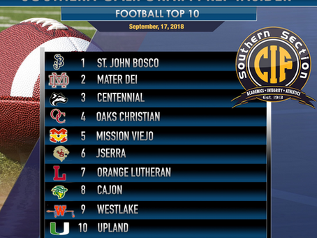 9/17/18: CIFSS Football Top 10 Poll