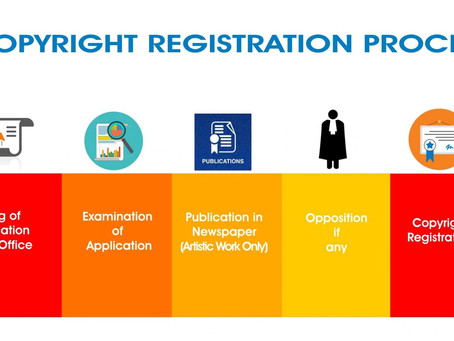 COPYRIGHT REGISTRATION: WHICH RIGHTS ARE PROTECTED?