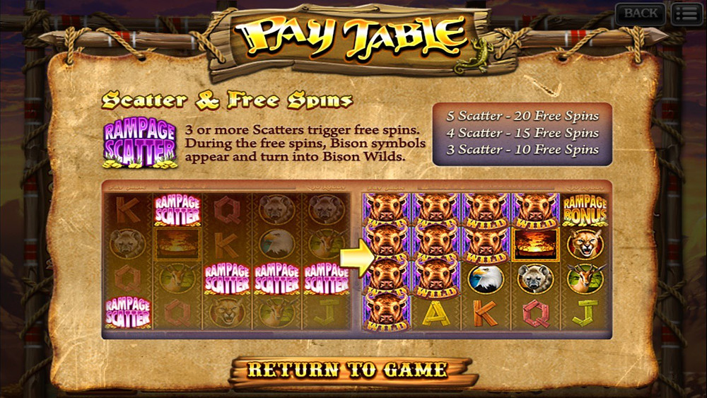 Free Spins pay table