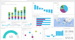 Data Dashboard Design: Choosing the Right Visuals (Part 1 of 3)