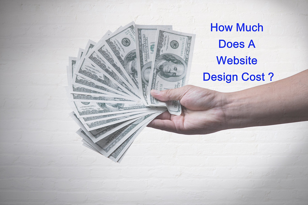 How Much Does A Website Design Cost
