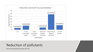reduction of sewage pollutants