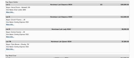 October Week 1 Sale Results