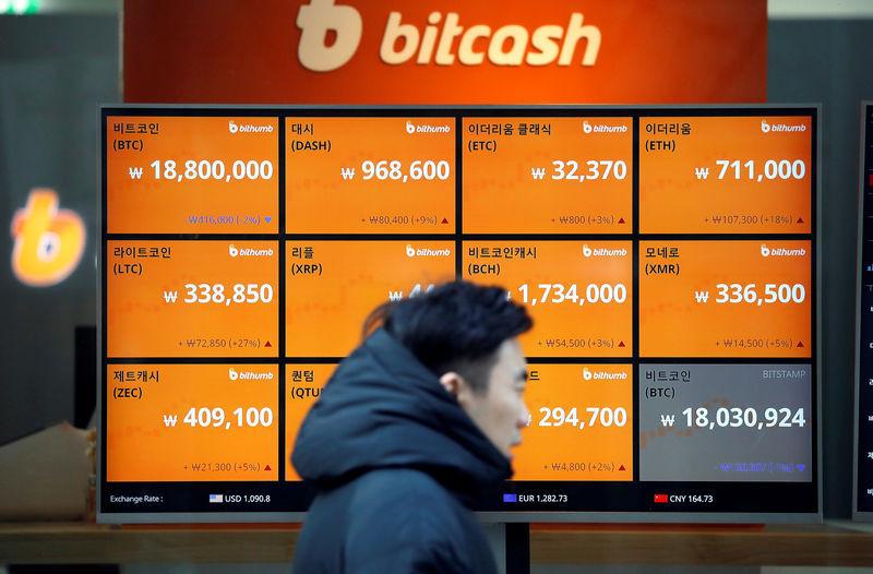 Bitcoin futures expire soon: price at $ 10,000