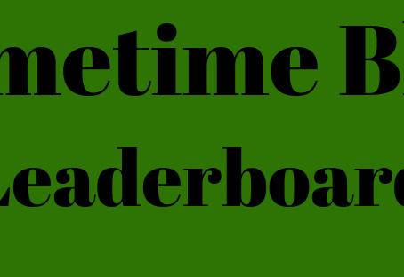 Weekly Leaderboard & Awards (6/14 - 6/20)