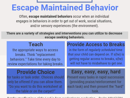 Escape Maintained Behaviors