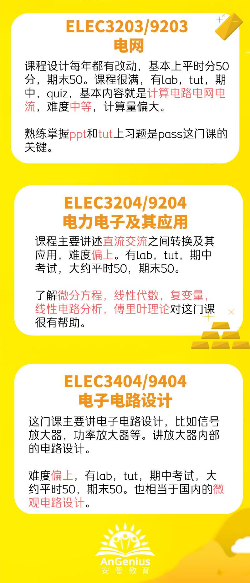 elec3203, ELEC3203/9203, ELEC3204/9204, ELEC3404/9404