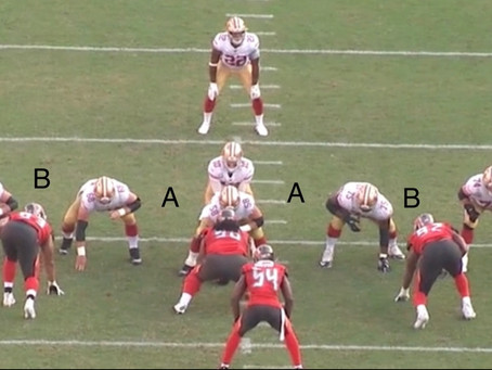 Gap identification and defensive line alignment