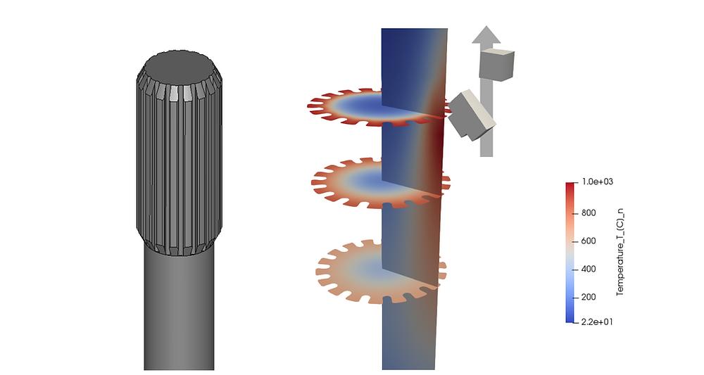 Induction heating simulation: Scanning Hardening of a Splined Shaft