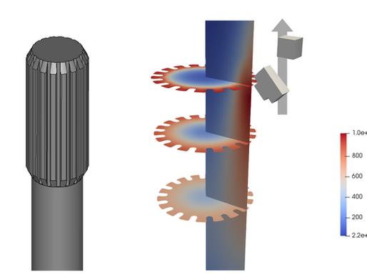Scanning Hardening of a Splined Shaft