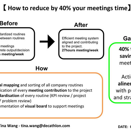 How to reduce by 40% your meetings time ?