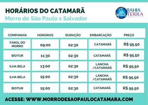 Horários do catamarã de Morro para Salvador