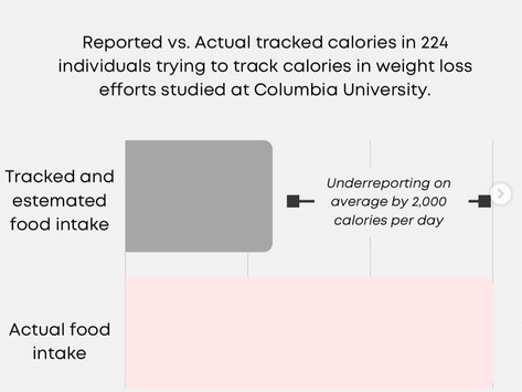 Calories In VS. Calories Out is bad science? Or do you just not know how to count?