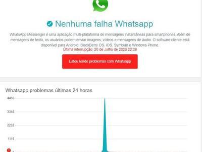 WhatsApp enfrenta instabilidade no carregamento de vídeos do YouTube