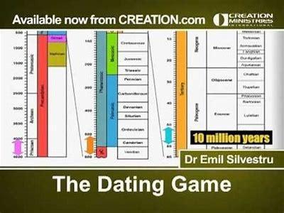 "Sunday Movie Night: ""The Dating Game"""