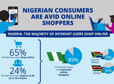 Nigeria: the eCommerce journey