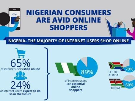 Nigeria: the eCommerce journey
