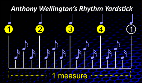 Anthony Wellington's Yardstick of Time and Groove