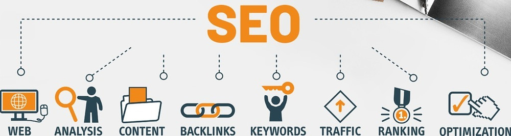 A list of all the ranking SEO factors.